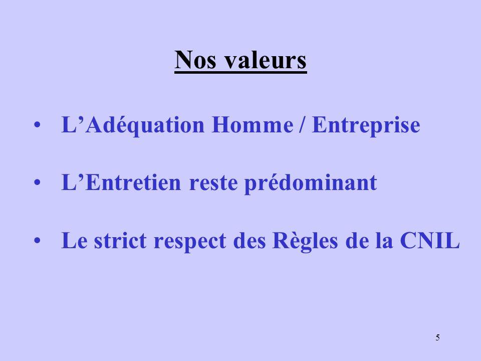 5 Nos valeurs LAdéquation Homme / Entreprise LEntretien reste prédominant Le strict respect des Règles de la CNIL