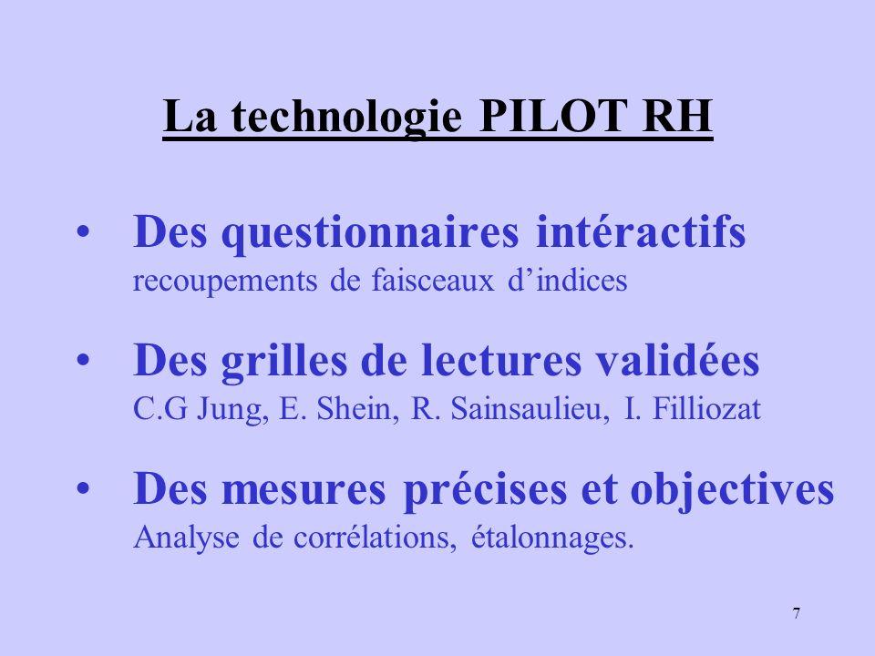 7 La technologie PILOT RH Des questionnaires intéractifs recoupements de faisceaux dindices Des grilles de lectures validées C.G Jung, E. Shein, R. Sa