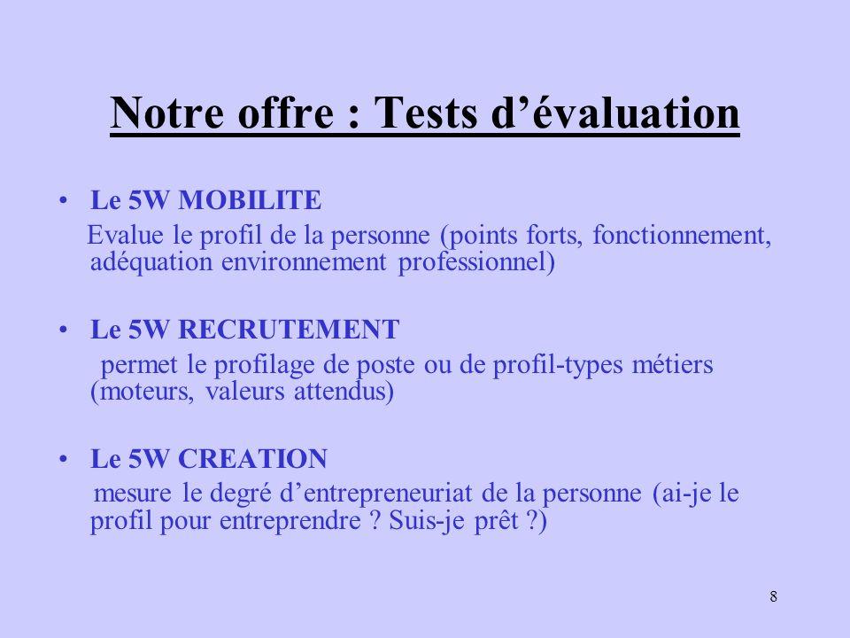 8 Notre offre : Tests dévaluation Le 5W MOBILITE Evalue le profil de la personne (points forts, fonctionnement, adéquation environnement professionnel