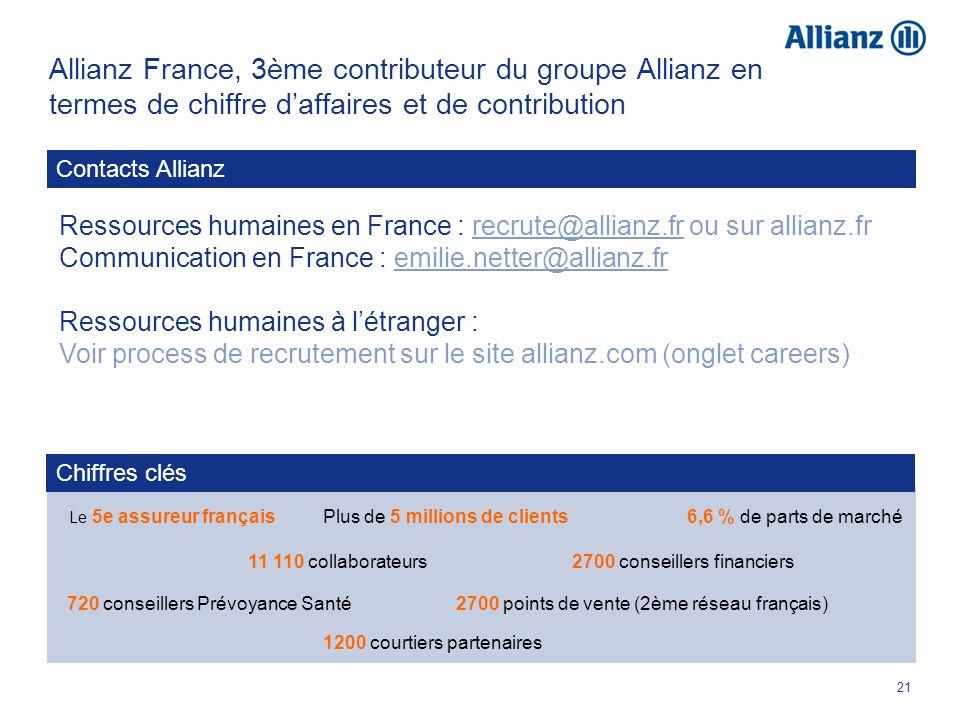 21 Allianz France, 3ème contributeur du groupe Allianz en termes de chiffre daffaires et de contribution Contacts Allianz Chiffres clés Le 5e assureur