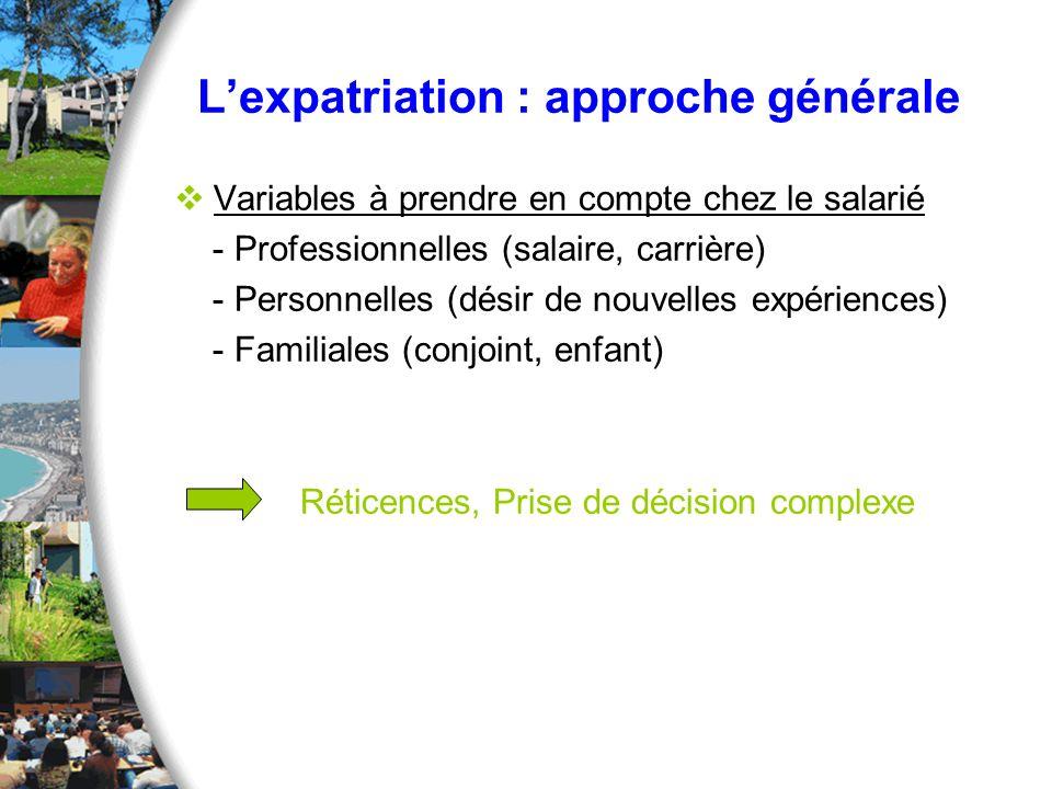 Lexpatriation : approche générale Variables à prendre en compte chez le salarié - Professionnelles (salaire, carrière) - Personnelles (désir de nouvel