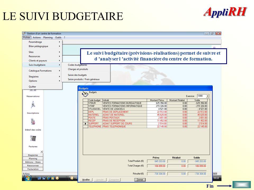 Fin LE SUIVI BUDGETAIRE Le suivi budgétaire (prévisions-réalisations) permet de suivre et d analyser l activité financière du centre de formation.