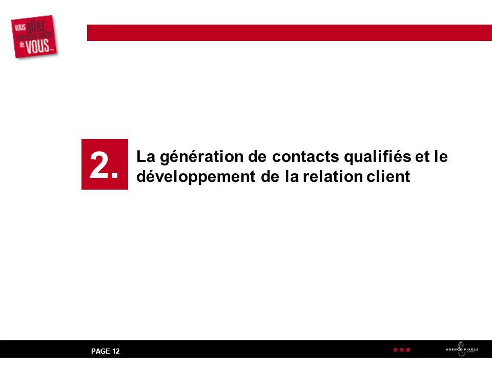 PAGE 12 La génération de contacts qualifiés et le développement de la relation client 2.