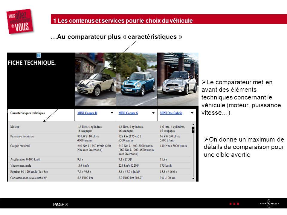 PAGE 8 …Au comparateur plus « caractéristiques » Le comparateur met en avant des éléments techniques concernant le véhicule (moteur, puissance, vitesse…) On donne un maximum de détails de comparaison pour une cible avertie 1 Les contenus et services pour le choix du véhicule