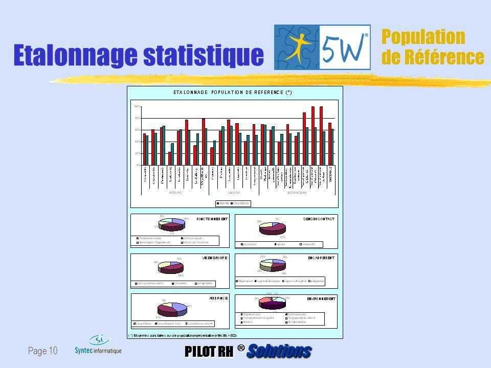 PILOT RH ® Solutions Page 10 Etalonnage statistique Population de Référence