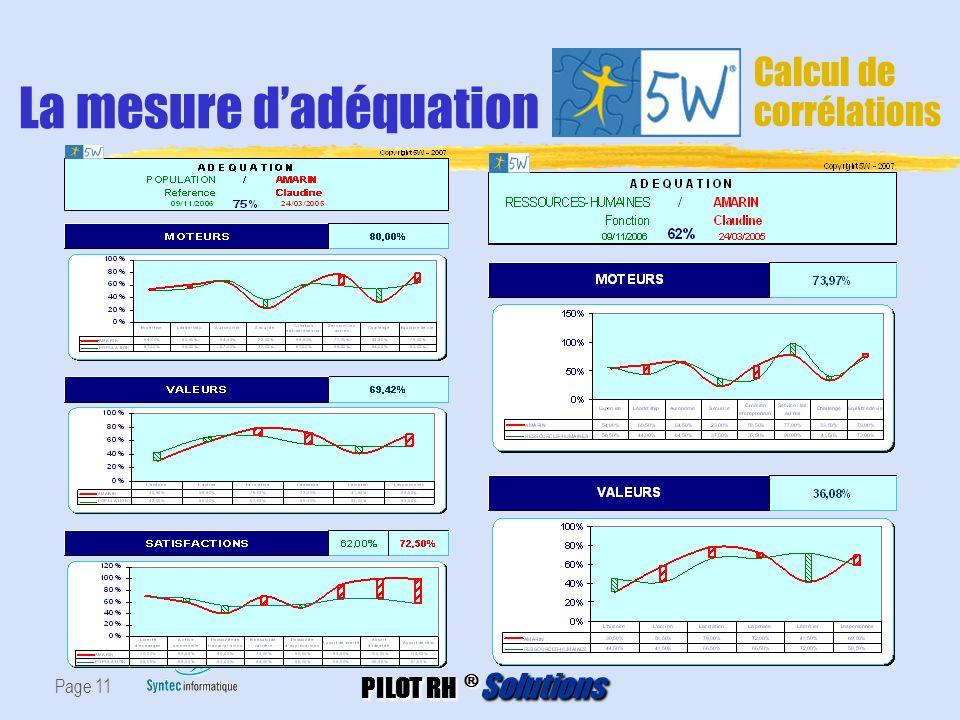 PILOT RH ® Solutions Page 11 La mesure dadéquation Calcul de corrélations