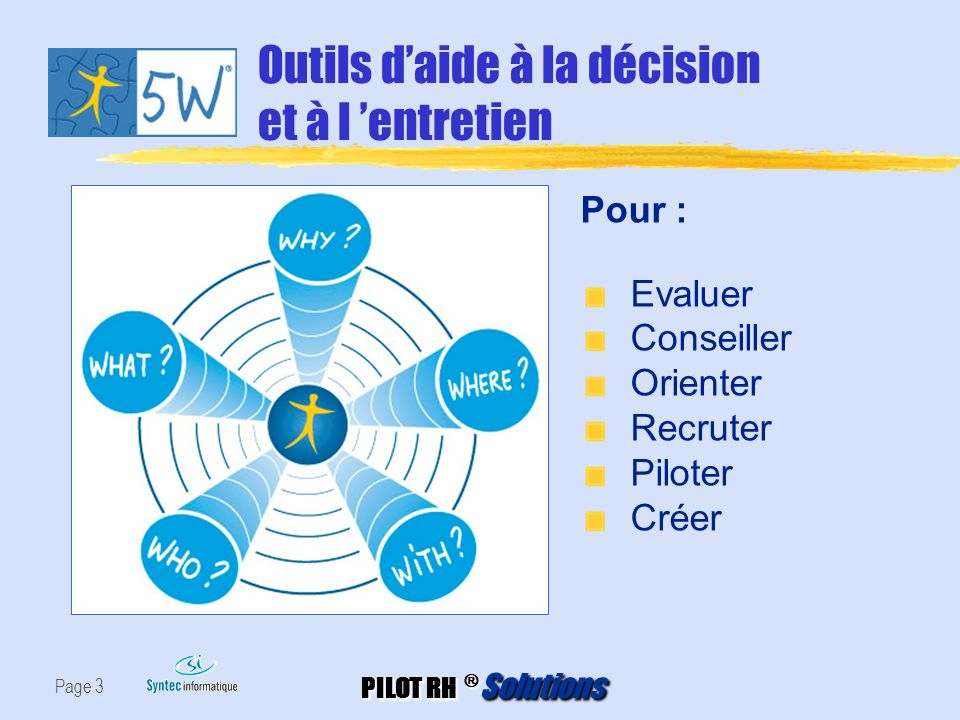 PILOT RH ® Solutions Page 3 Outils daide à la décision et à l entretien Pour : Evaluer Conseiller Orienter Recruter Piloter Créer