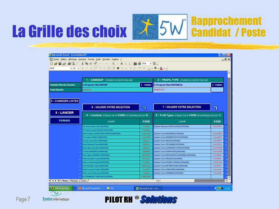 PILOT RH ® Solutions Page 7 La Grille des choix Rapprochement Candidat / Poste