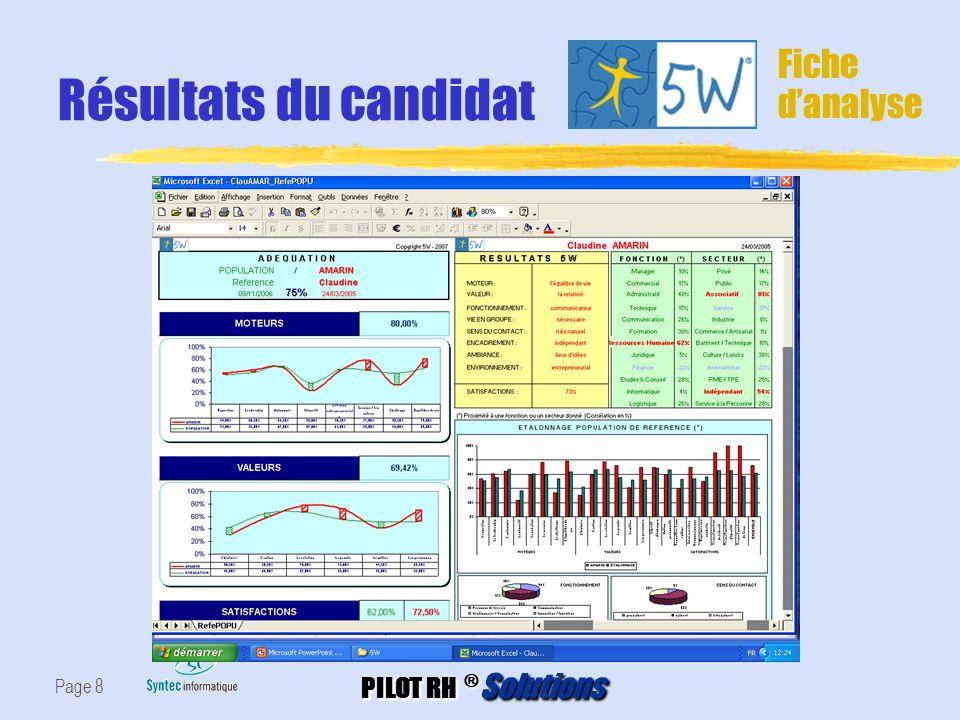 PILOT RH ® Solutions Page 8 Résultats du candidat Fiche danalyse
