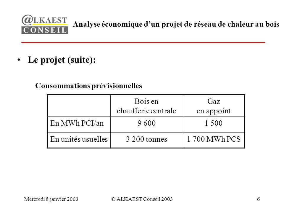 Mercredi 8 janvier 2003© ALKAEST Conseil 20036 Analyse économique dun projet de réseau de chaleur au bois Le projet (suite): Consommations prévisionnelles Bois en chaufferie centrale Gaz en appoint En MWh PCI/an9 6001 500 En unités usuelles3 200 tonnes1 700 MWh PCS