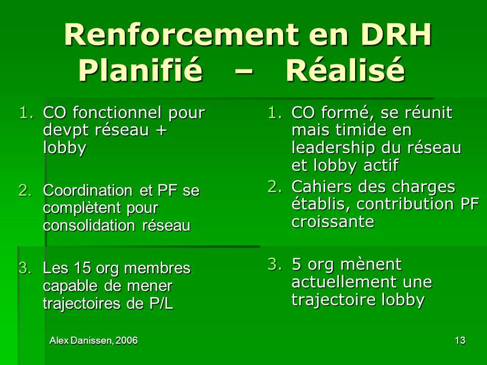Alex Danissen, 200613 Renforcement en DRH Planifié – Réalisé 1.CO fonctionnel pour devpt réseau + lobby 2.Coordination et PF se complètent pour consol