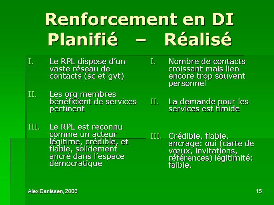 Alex Danissen, 200615 Renforcement en DI Planifié – Réalisé I.Le RPL dispose dun vaste réseau de contacts (sc et gvt) II.Les org membres bénéficient d