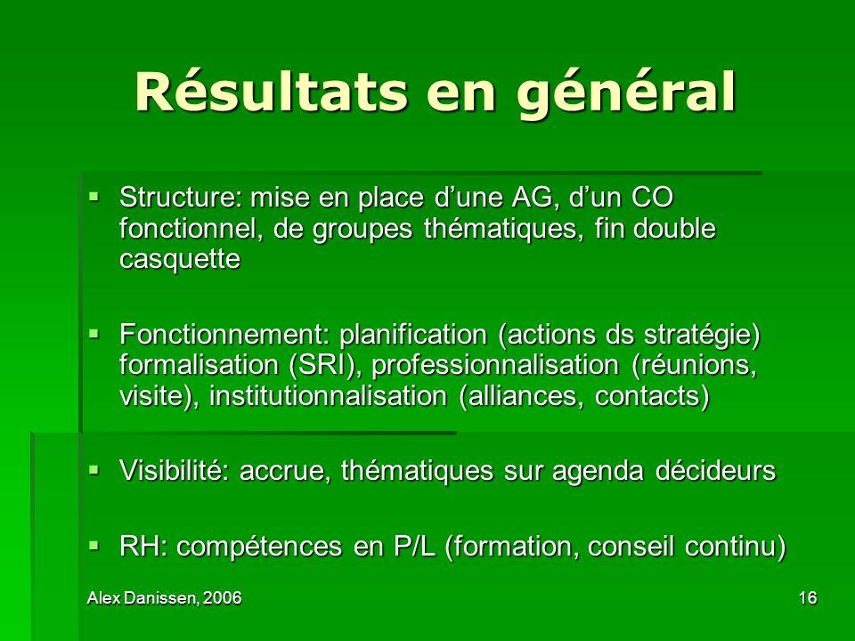 Alex Danissen, 200616 Résultats en général Structure: mise en place dune AG, dun CO fonctionnel, de groupes thématiques, fin double casquette Structur