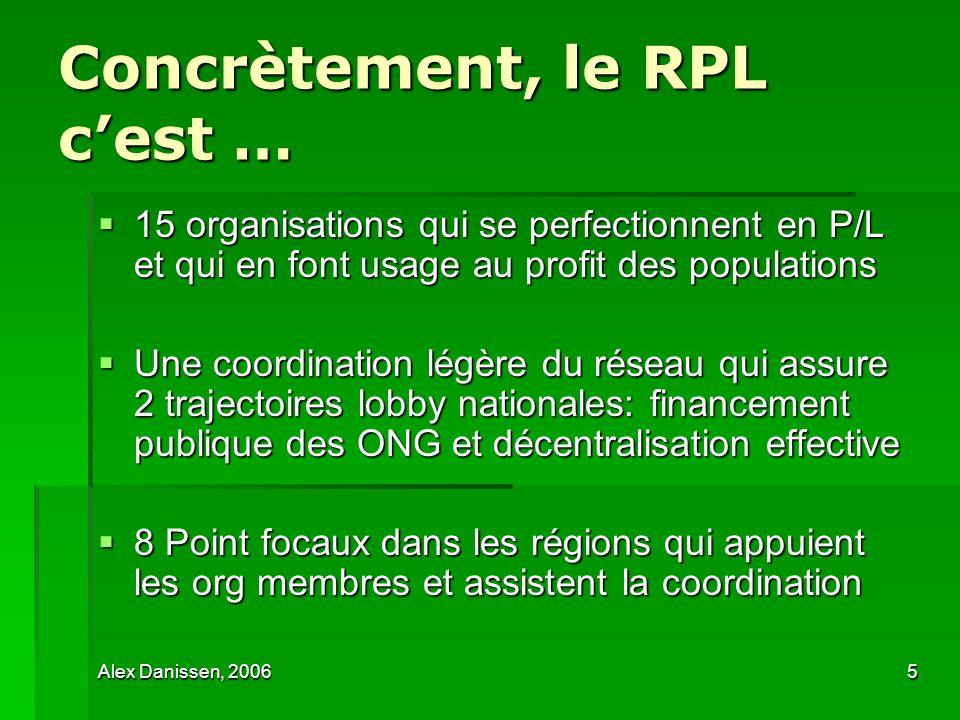 Alex Danissen, 20066 Objectif du Renforcement 05/2005 – 04/2007 Parvenir à un réseau fonctionnel de lobbying national et régional, pour et par ses membres Parvenir à un réseau fonctionnel de lobbying national et régional, pour et par ses membres 3 composantes: 3 composantes: Fonctionnement et appropriation du réseau Fonctionnement et appropriation du réseau Capacités techniques en P/L Capacités techniques en P/L Application effective du P/L (nat, reg, struc) Application effective du P/L (nat, reg, struc)