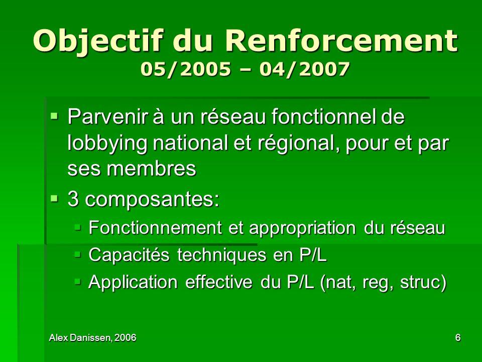 Alex Danissen, 20067 Le train en marche… Mai 2004: lancement RPL Mai 2004: lancement RPL Mai 2005: venue du conseiller Mai 2005: venue du conseiller + ownership orientations strat, culture,… + besoins en Renforcement identifiés -verrouillé: enjeux, disponibilité -« on se débrouille déjà »