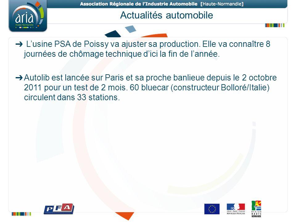 Actualités automobile Lusine PSA de Poissy va ajuster sa production.