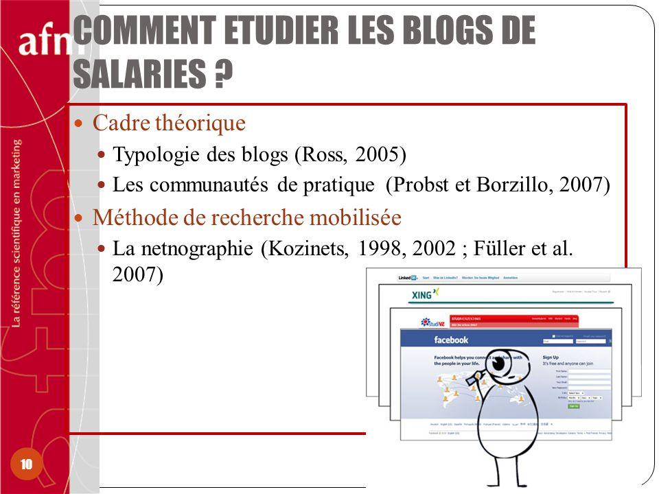COMMENT ETUDIER LES BLOGS DE SALARIES ? Cadre théorique Typologie des blogs (Ross, 2005) Les communautés de pratique (Probst et Borzillo, 2007) Méthod