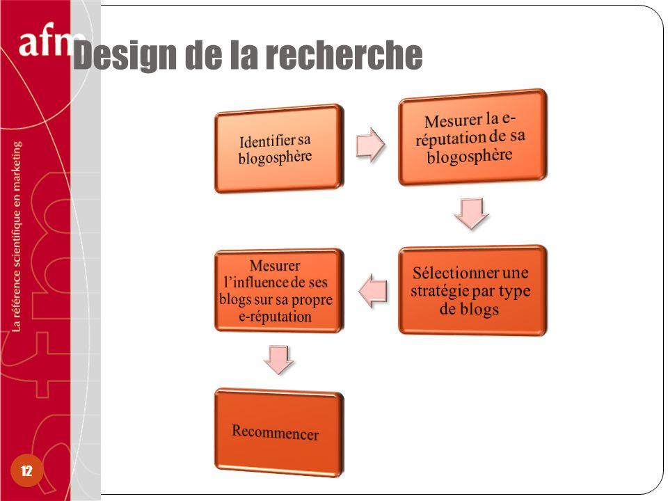 Design de la recherche 12