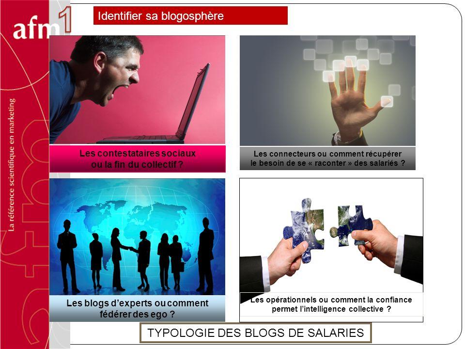 Identifier sa blogosphère Les connecteurs ou comment récupérer le besoin de se « raconter » des salariés ? Les opérationnels ou comment la confiance p