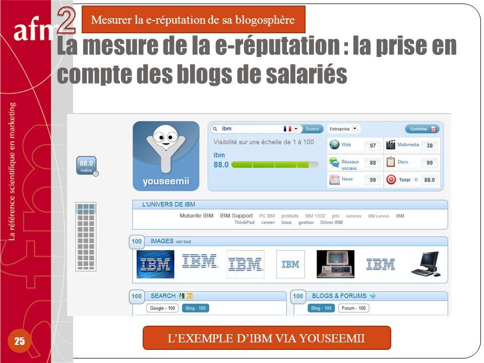 La mesure de la e-réputation : la prise en compte des blogs de salariés 25 Mesurer la e-réputation de sa blogosphère LEXEMPLE DIBM VIA YOUSEEMII