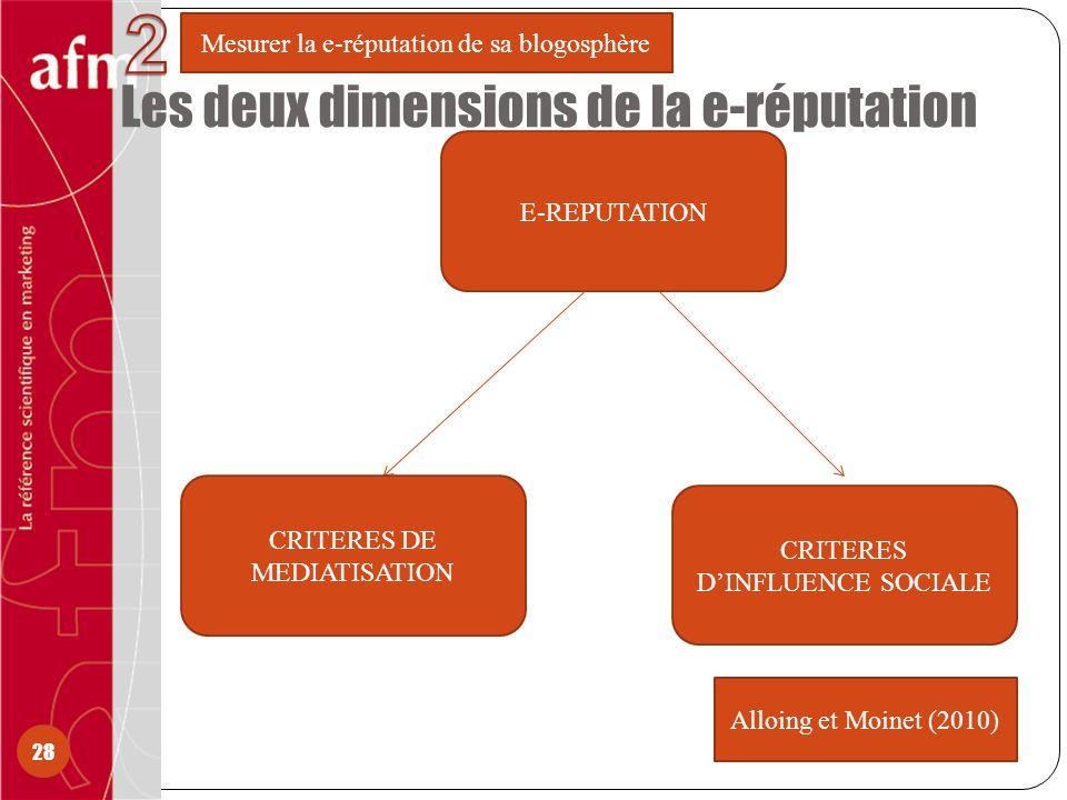 Les deux dimensions de la e-réputation 28 E-REPUTATION CRITERES DE MEDIATISATION CRITERES DINFLUENCE SOCIALE Alloing et Moinet (2010) Mesurer la e-réputation de sa blogosphère