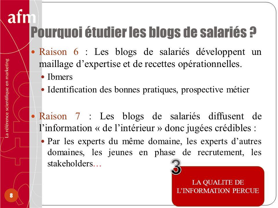 Pourquoi étudier les blogs de salariés ? 8 Raison 6 : Les blogs de salariés développent un maillage dexpertise et de recettes opérationnelles. Ibmers