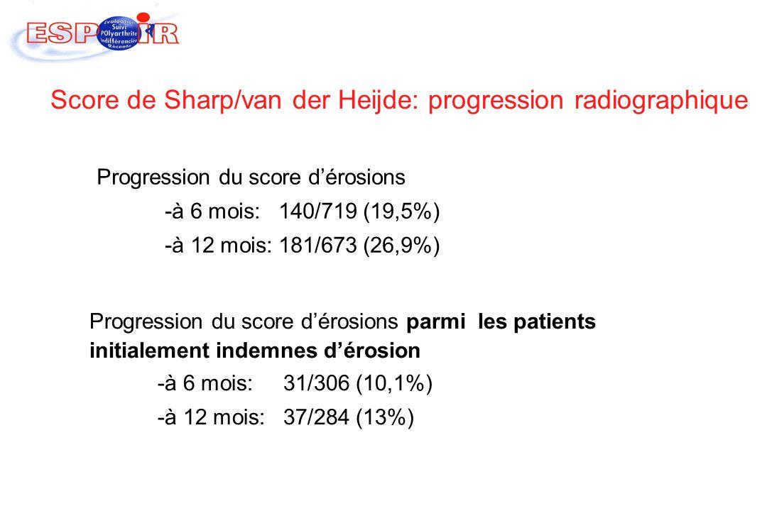Score de Sharp/van der Heijde: progression radiographique Progression du score dérosions -à 6 mois: 140/719 (19,5%) -à 12 mois: 181/673 (26,9%) Progre