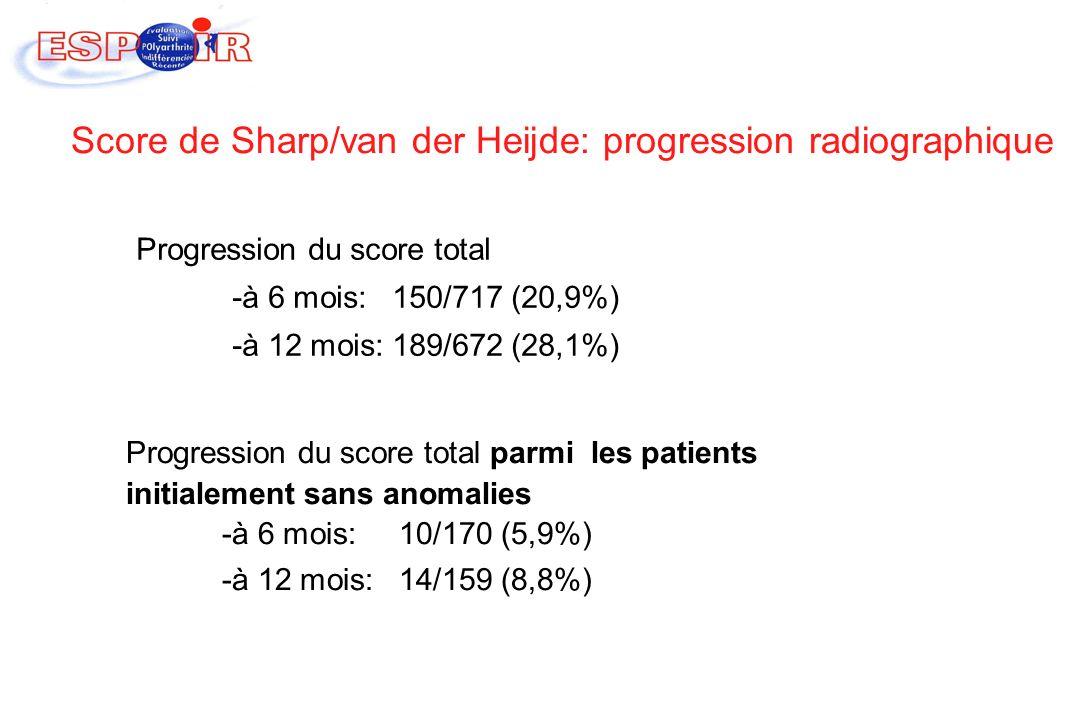 Score de Sharp/van der Heijde: progression radiographique Progression du score total -à 6 mois: 150/717 (20,9%) -à 12 mois: 189/672 (28,1%) Progressio