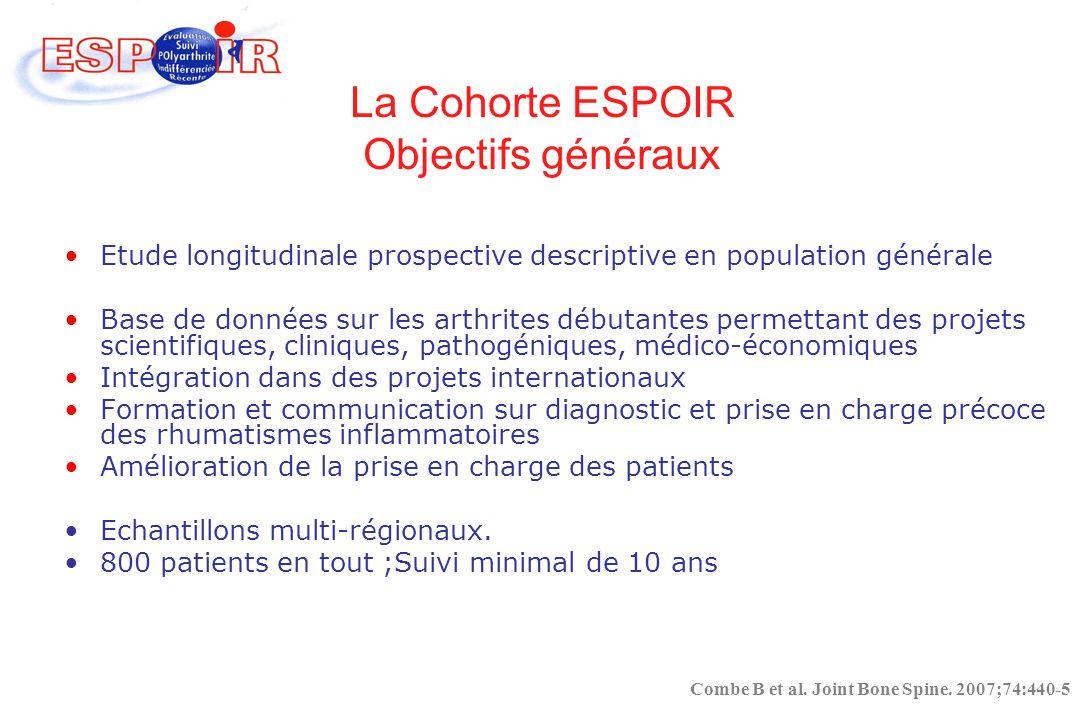 La Cohorte ESPOIR Objectifs généraux Etude longitudinale prospective descriptive en population générale Base de données sur les arthrites débutantes p
