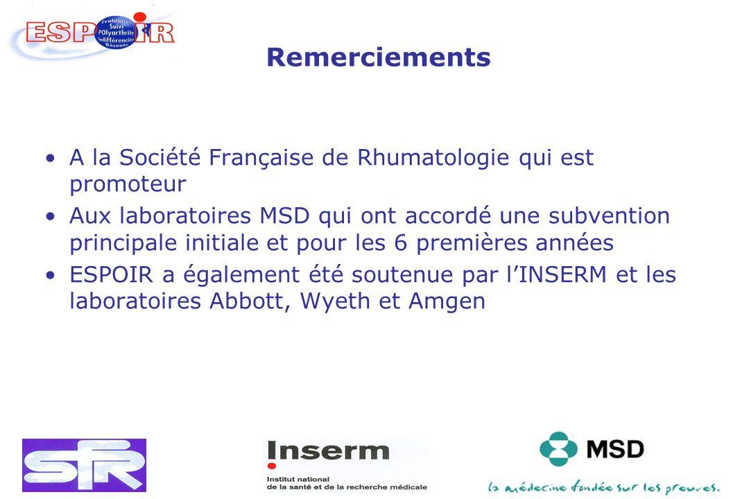 Remerciements A la Société Française de Rhumatologie qui est promoteur Aux laboratoires MSD qui ont accordé une subvention principale initiale et pour