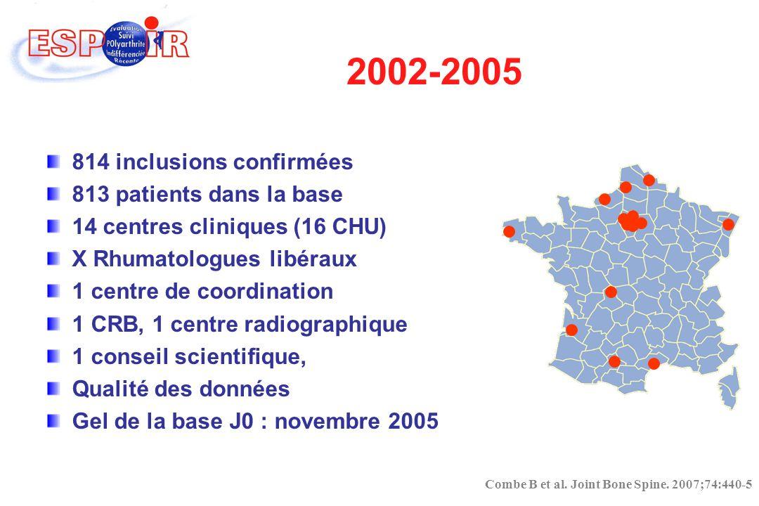 2002-2005 814 inclusions confirmées 813 patients dans la base 14 centres cliniques (16 CHU) X Rhumatologues libéraux 1 centre de coordination 1 CRB, 1