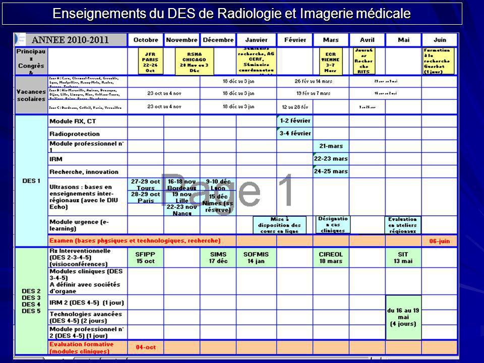 Enseignements du DES de Radiologie et Imagerie médicale