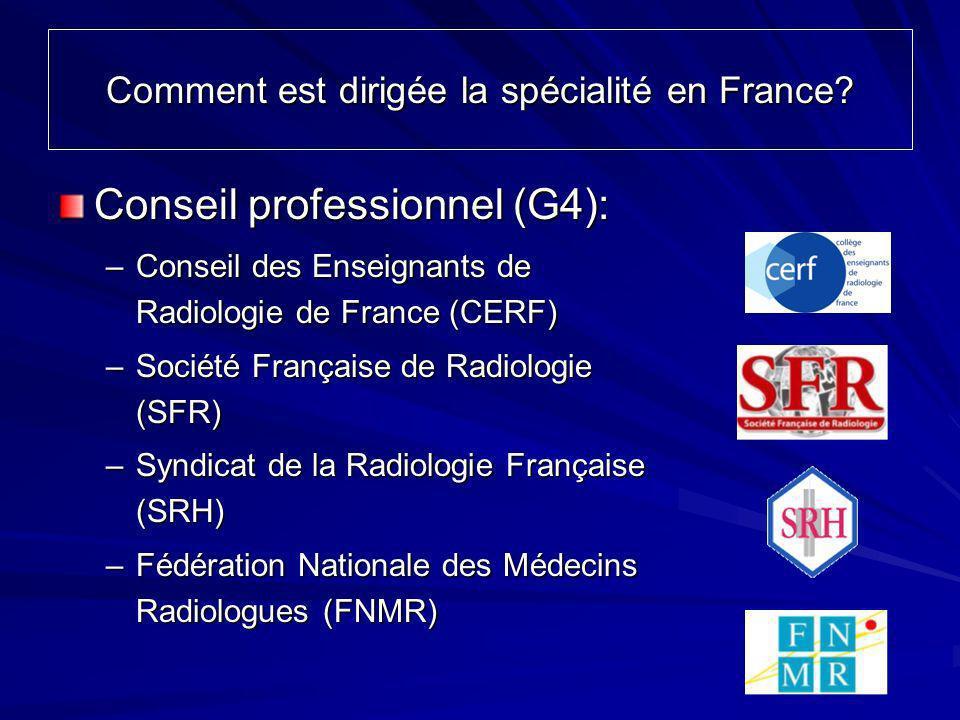 Comment est dirigée la spécialité en France? Conseil professionnel (G4): –Conseil des Enseignants de Radiologie de France (CERF) –Société Française de