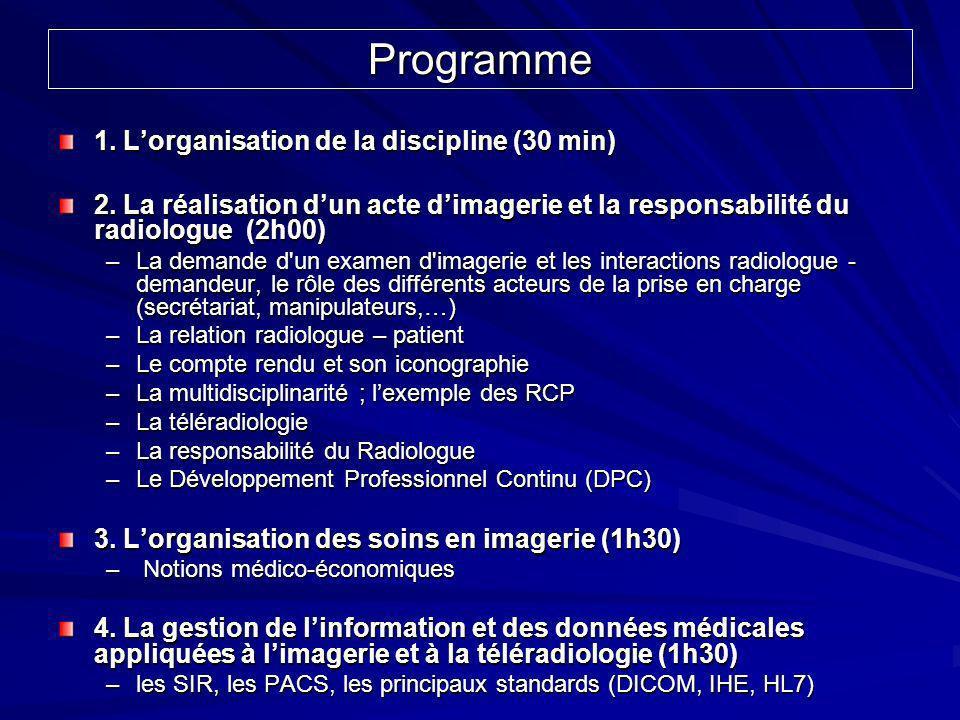 Programme 1. Lorganisation de la discipline (30 min) 2. La réalisation dun acte dimagerie et la responsabilité du radiologue (2h00) –La demande d'un e