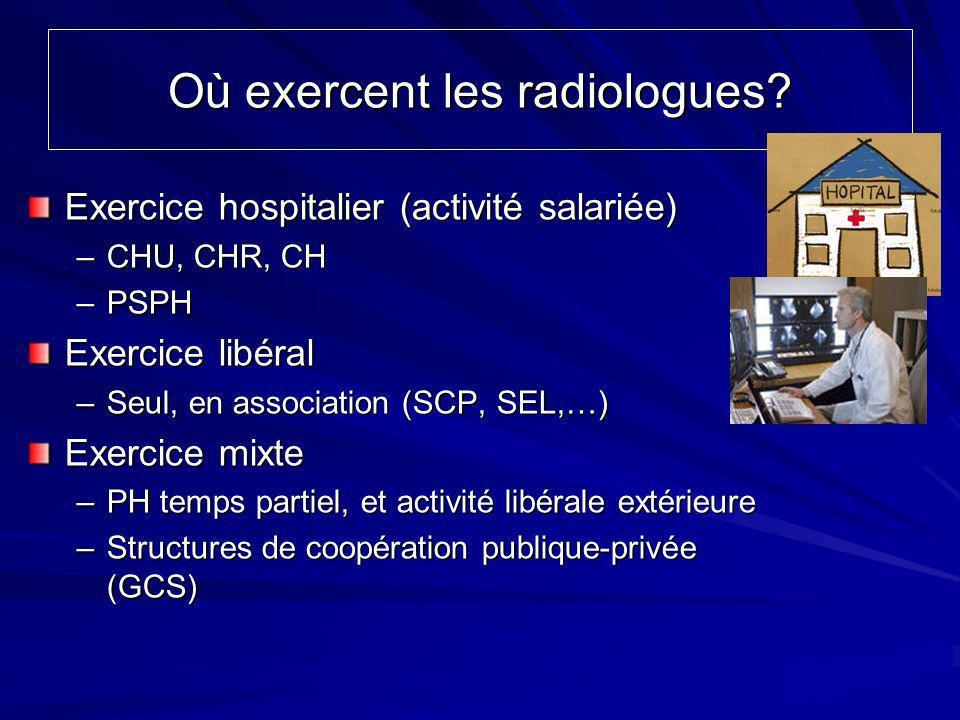 Où exercent les radiologues? Exercice hospitalier (activité salariée) –CHU, CHR, CH –PSPH Exercice libéral –Seul, en association (SCP, SEL,…) Exercice