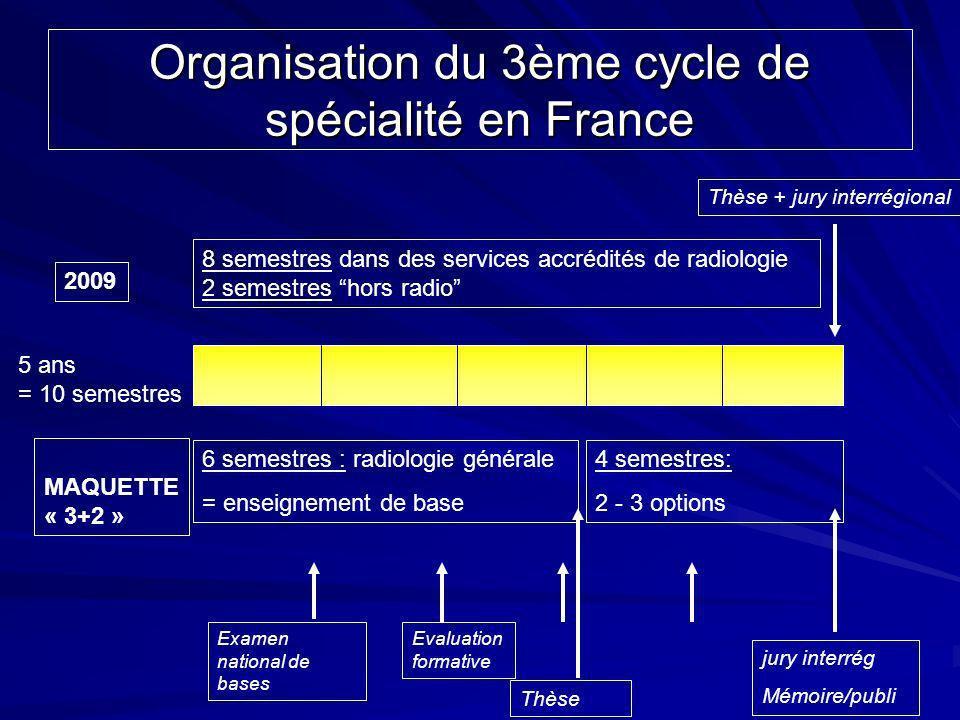 Organisation du 3ème cycle de spécialité en France 2009 MAQUETTE « 3+2 » 8 semestres dans des services accrédités de radiologie 2 semestres hors radio