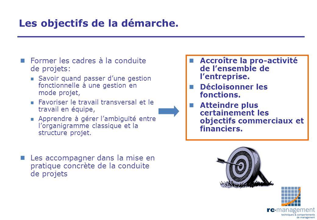 Les objectifs de la démarche. n Former les cadres à la conduite de projets: n Savoir quand passer dune gestion fonctionnelle à une gestion en mode pro
