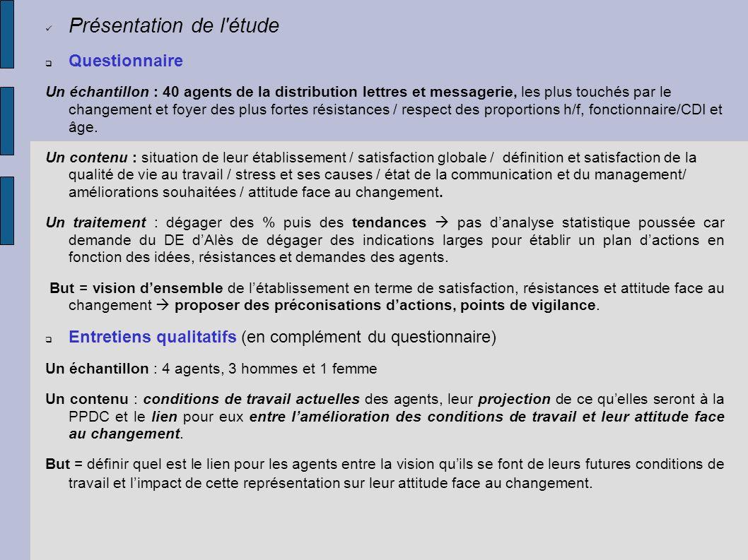 Méthodologie Concernant le questionnaire : Représentativité assurée par méthode des quotas (sexe, âge, statut professionnel).