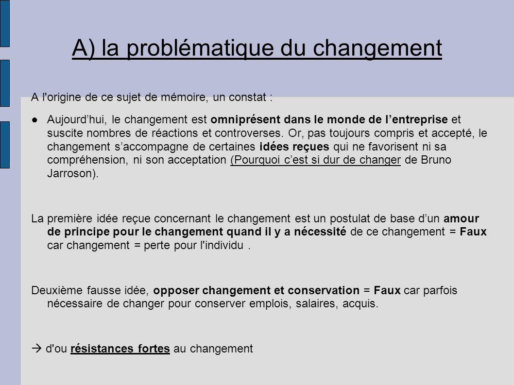 1.Recherche théorique – la difficulté du changement Ces résistances fortes au changement expliquent la difficulté de le faire accepter et de le mettre en place dans une organisation.