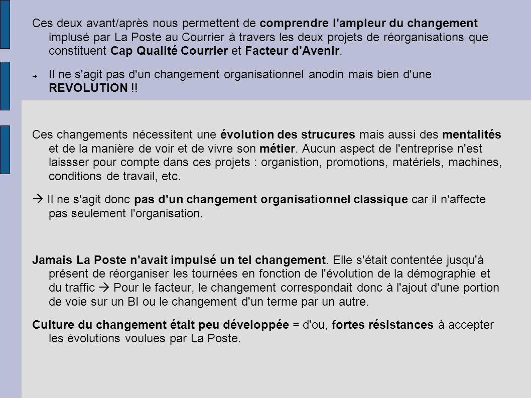 Ces deux avant/après nous permettent de comprendre l'ampleur du changement implusé par La Poste au Courrier à travers les deux projets de réorganisati