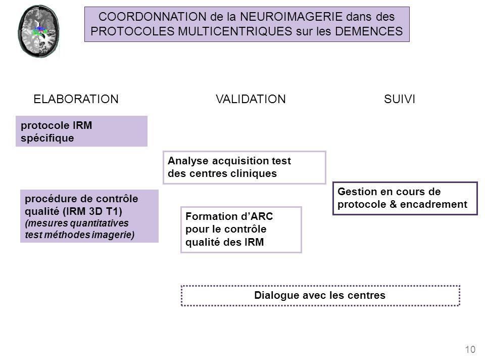 COORDONNATION de la NEUROIMAGERIE dans des PROTOCOLES MULTICENTRIQUES sur les DEMENCES 10 Dialogue avec les centres protocole IRM spécifique procédure