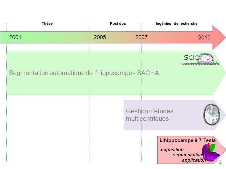 12 2005 20072001 ThèsePost docIngénieur de recherche Lhippocampe à 7 Tesla acquisition segmentation application Gestion détudes multicentriques Segmen