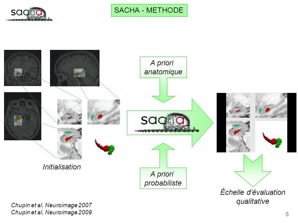 Initialisation 6 SACHA - METHODE Échelle dévaluation qualitative Chupin et al, Neuroimage 2007 Chupin et al, Neuroimage 2009 A priori probabiliste A p