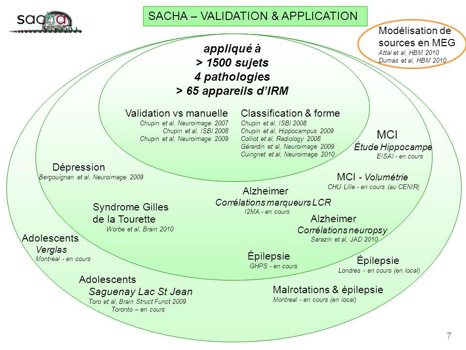 SACHA – VALIDATION & APPLICATION appliqué à > 1500 sujets 4 pathologies > 65 appareils dIRM Validation vs manuelle Chupin et al, Neuroimage 2007 Chupi