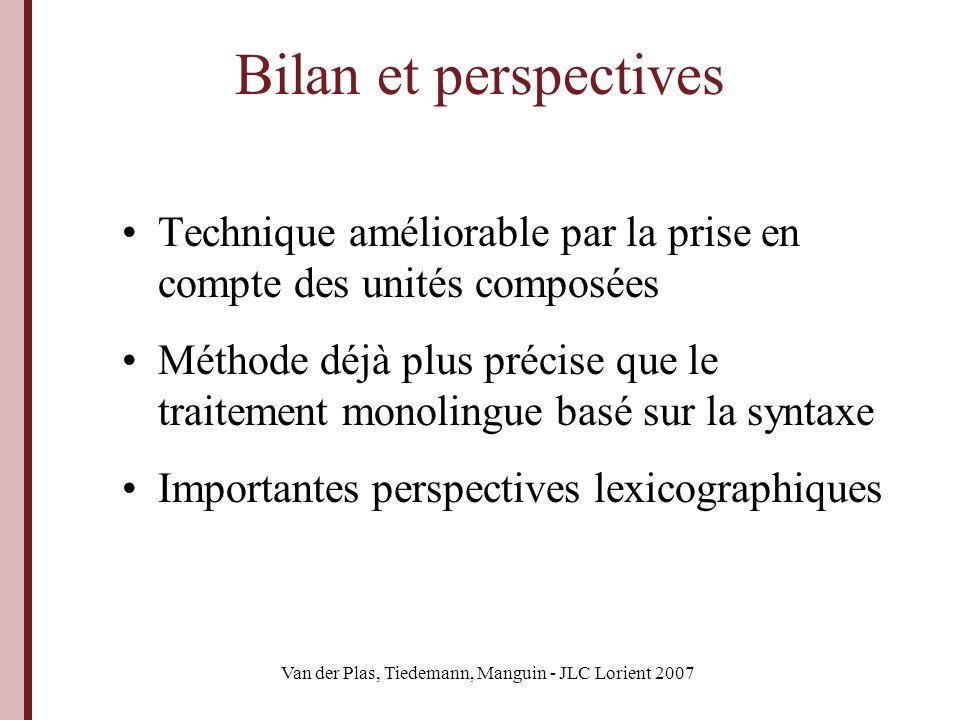 Van der Plas, Tiedemann, Manguin - JLC Lorient 2007 Bilan et perspectives Technique améliorable par la prise en compte des unités composées Méthode dé