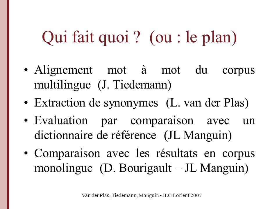Van der Plas, Tiedemann, Manguin - JLC Lorient 2007 Qui fait quoi ? (ou : le plan) Alignement mot à mot du corpus multilingue (J. Tiedemann) Extractio