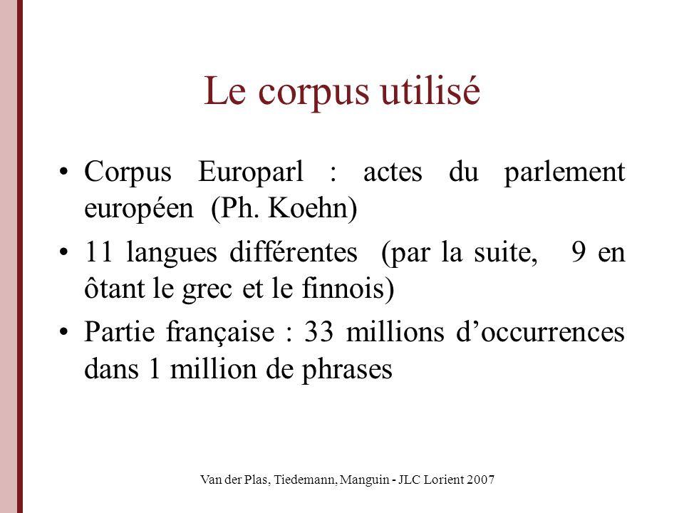 Van der Plas, Tiedemann, Manguin - JLC Lorient 2007 Le corpus utilisé Corpus Europarl : actes du parlement européen (Ph. Koehn) 11 langues différentes