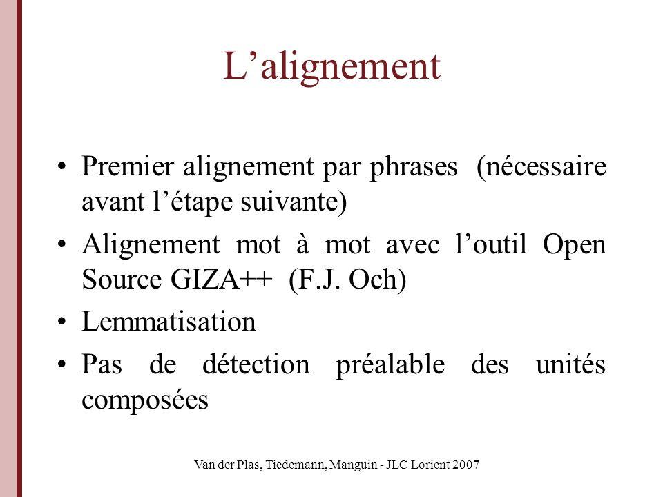 Van der Plas, Tiedemann, Manguin - JLC Lorient 2007 Lalignement Premier alignement par phrases (nécessaire avant létape suivante) Alignement mot à mot
