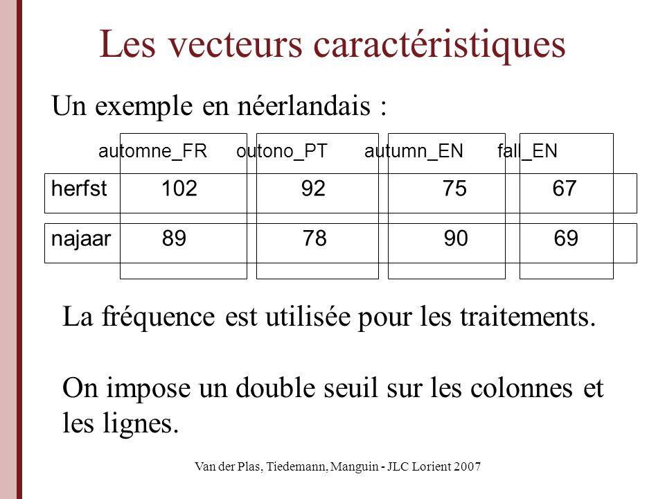 Van der Plas, Tiedemann, Manguin - JLC Lorient 2007 Les vecteurs caractéristiques automne_FR outono_PTautumn_ENfall_EN herfst 102 92 75 67 najaar 89 7