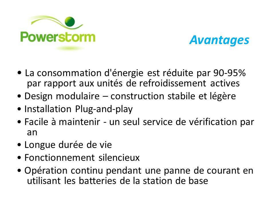 La consommation d'énergie est réduite par 90-95% par rapport aux unités de refroidissement actives Design modulaire – construction stabile et légère I